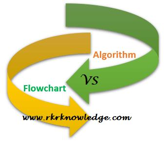 Flowchart vs Algorithm