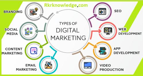 Types-of-Digital-marketing